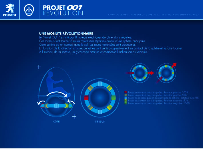 Peugeot; Concept Car; Concours Design Peugeot; 2006-2007